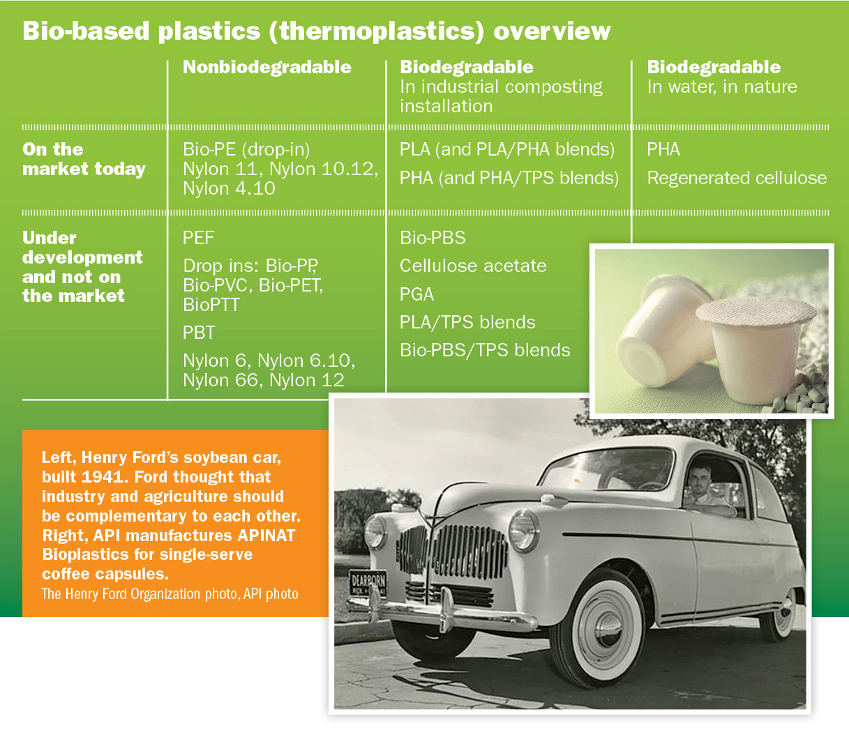 Breaking-down-bioplastics-myths-realities