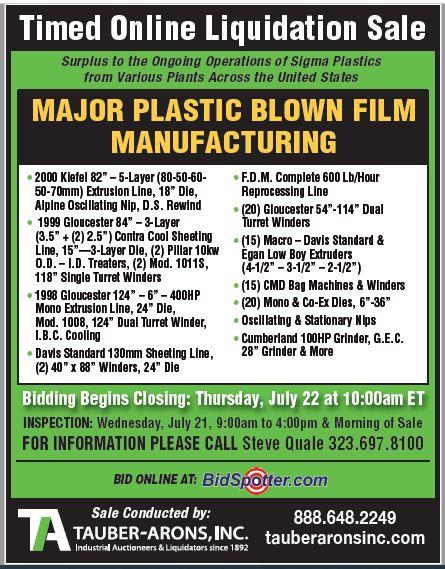 Major Plastic Blown Film Manufacturing