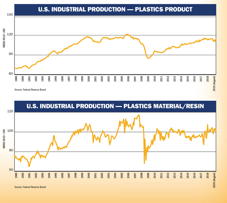 Despite hurdles, prospects for North American plastics still full of promise