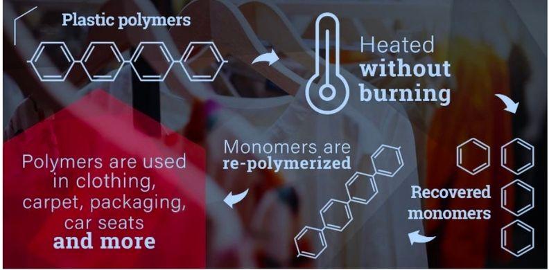 Chemical Recycling.jpg