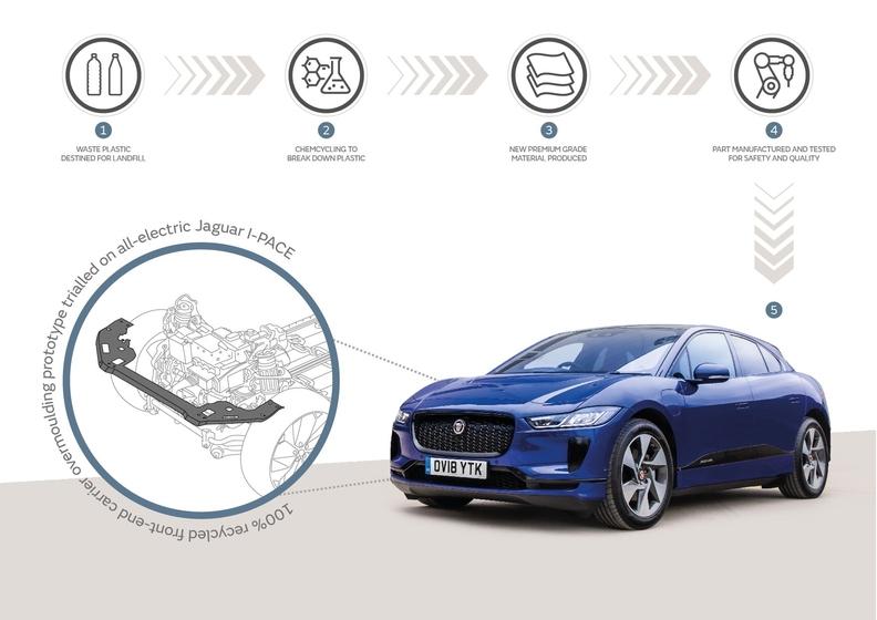 jaguar-recycling-process.jpg